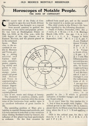 Horoscopes of Royals_Page_045