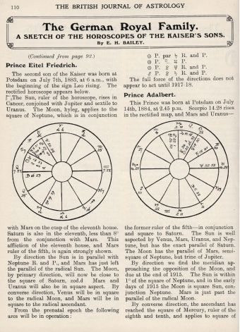 Horoscopes of Royals_Page_084