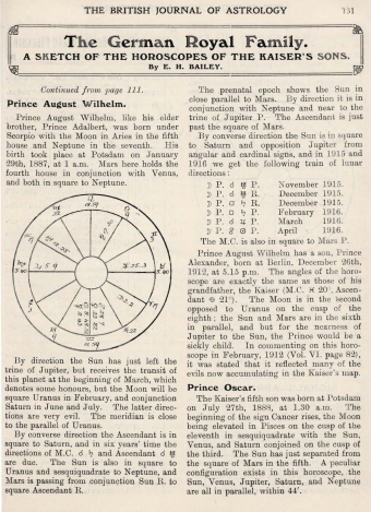 Horoscopes of Royals_Page_088